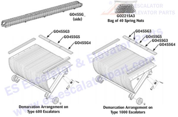 OTIS GO455G17 Step Demarcation